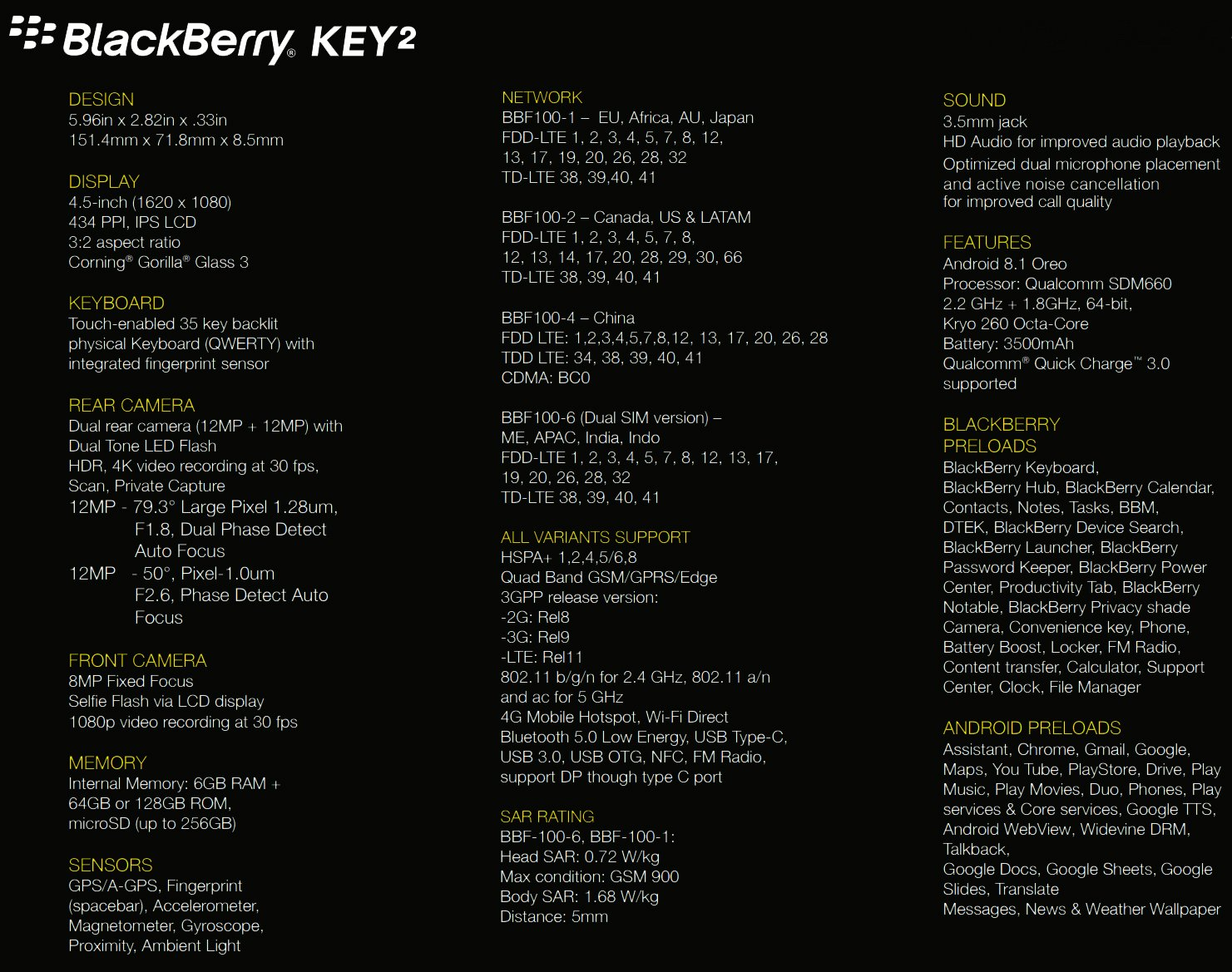 BlackBerry KEY2 Specification sheet